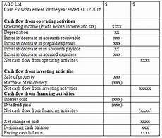 difference between balance sheet and cash flow statement balance sheet cash flow statement