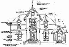 gothis revival architecture characteristics