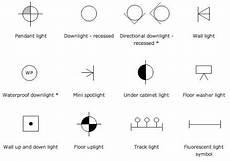 lighting symbols id 5706 layout planning mod 2 pinterest lighting london and layout