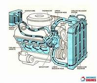 SWEngines Here Some Ideas About Engine Diagram With