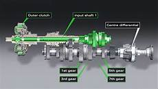 s tronic getriebe how s tronic transmission works