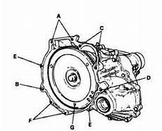 online car repair manuals free 1995 subaru alcyone svx parking system pin by procarmanuals com on procarmanuals com automatic transmission repair manuals manual