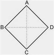 Rumus Matematika Belah Ketupat