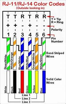 phone wiring diagram telephone socket wiring diagram