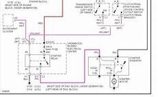 1998 gmc sonoma fuse box diagram 1998 gmc sonoma doesn t start 1998 gmc sonoma v8 two wheel drive