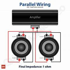 2 ohm subwoofer parallel wiring diagram subwoofer wiring wizard