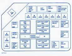 2006 hyundai tiburon fuse box diagram hyundai tiburon 2000 fuse box block circuit breaker diagram 187 carfusebox