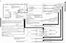 wiring schematics pioneer supertuner deh 415 assignment fixya
