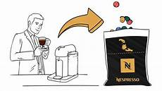 Nespresso Capsule Recycling Program Save The World