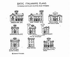 historic italianate house plans the italianate plan renaissance architecture