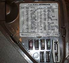 97 chevy truck radio wiring diagram 1997 gmc 1500 wiring diagram request chevrolet forum chevy enthusiasts forums