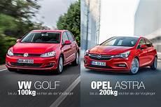gewicht golf 7 opel astra im foto vergleich mit golf und co