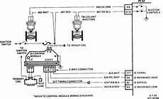 93 chevy s10 fuse box diagram 93 chevy 1500 5 7 tbi getting no fuel pulse power to both injectors both fuses are