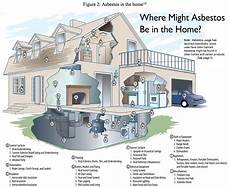 one source group llc asbestos and its health effects