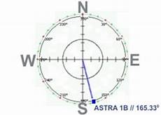 satellit astra 19 2 winkel hd sat ch ihr professioneller satinstallationspartner