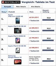 Chip Bestenliste Tablets Platz 1 Bis 4 Apple Ipads