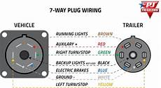 7 wire trailer plug diagram wiring diagram
