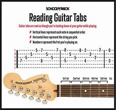 how to read guitar sheet music guitar tuition resources