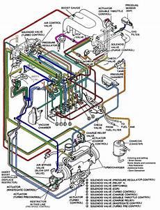 93 rx7 wiring diagram the quot rats nest quot grassroots motorsports forum