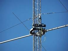 traliccio telescopico forum radioamatoriale