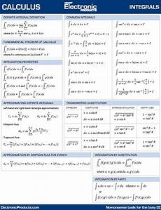 Calculus Formula Chart Calculus Integrals Sheet To Download And Print