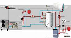 pompe 224 chaleur air eau generation ecologie