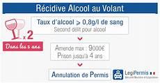 taux d alcool autorisé au volant r 233 cidive d alcool au volant les sanctions legipermis