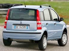 Fiat Panda Ii Gebrauchtwagen Kaufen Autozeitung De