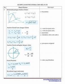 rumus fisika sma kelas xi