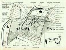 Karznshit Porsche 356 Driver S Manual