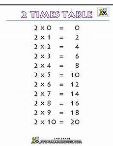 2 times table