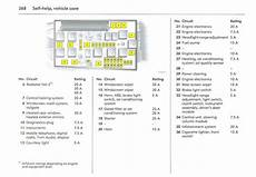 Zafira Rear Light Wiring Diagram by Vauxhall Zafira B Rear Fuse Box Wiring Diagram