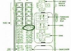 2003 pt cruiser fuse box diagram 2001 chrysler pt cruiser fuse box diagram circuit wiring diagrams