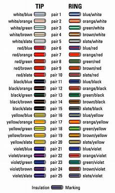 cable color code chart oh how many times bell system at t old phones pinterest coding