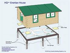 earthquake proof house plans earthquake proof house ideas interior design ideas