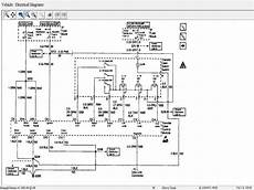 99 chevy suburban wiring diagrams i a 99 suburban k1500 4x4 my number 2 fuse in the dash keeps blowing it says t i
