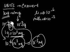 Mikrogramm In Gramm - unit conversion part 1 microgram mg