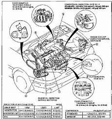 small engine repair manuals free download 1996 gmc 2500 club coupe windshield wipe control repair manuals mazda mx3 v6 1995 repair manual