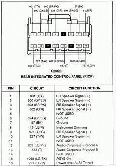2003 ford explorer radio wiring diagram wiring diagram and schematic diagram images