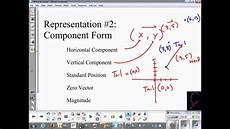 vectors component form youtube