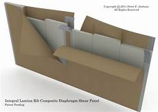 a lightweight composite panel building system