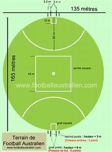 R 232 Gles Football Australien