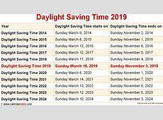 images daylight savings time 2020