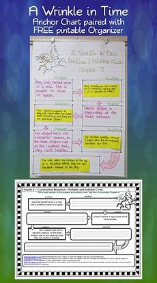 Charminar Chart Preparation Time Anchor Charts Preparation H And In Time On Pinterest