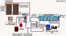 Chauffage De Piscine Par Panneaux Phtovoltaique Energie