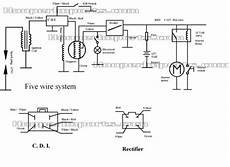 hensim atv wiring diagram panther 110 atv wiring diagram