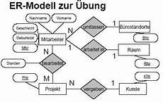 Ablauf Der Datenmodellierung