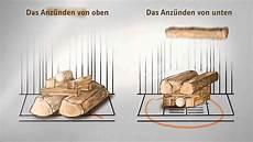 Richtig Heizen Mit Holz
