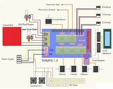 reprap rs1 4 3d printer circuit connection graph 171 osoyoo com