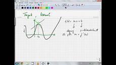 tangentengleichung und normale mathe verstehen